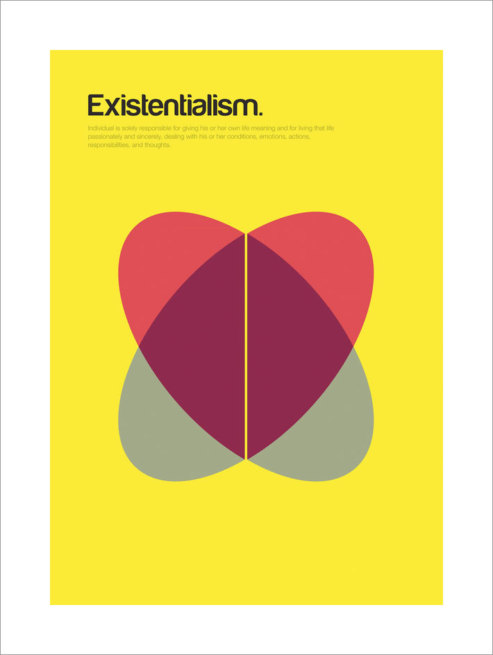 Existentialism poster